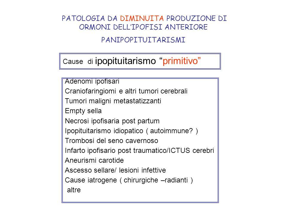 PATOLOGIA DA DIMINUITA PRODUZIONE DI ORMONI DELL'IPOFISI ANTERIORE