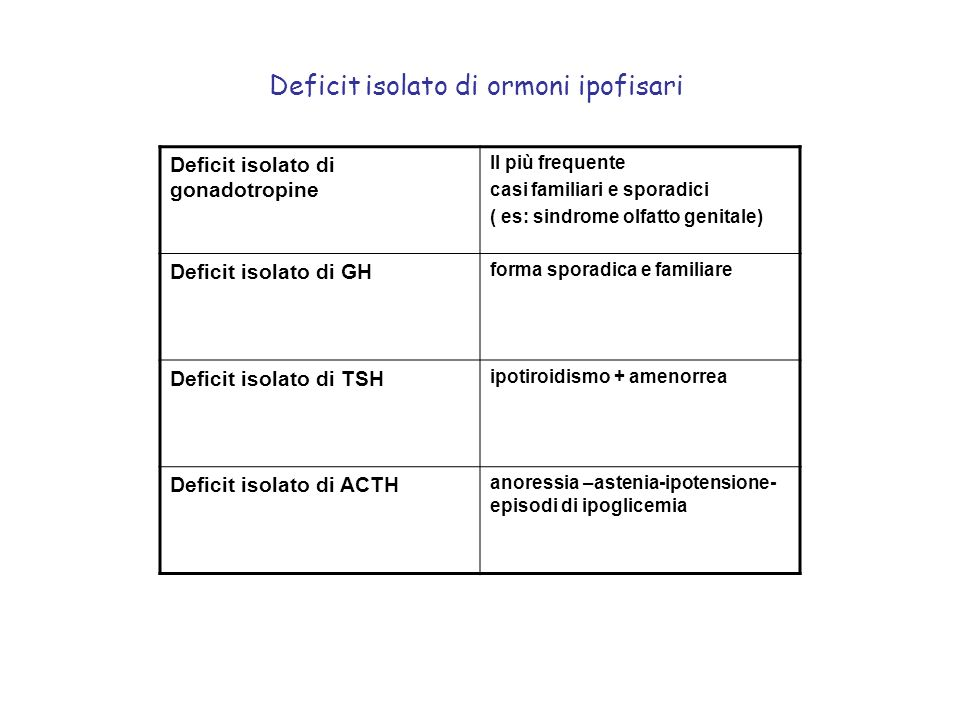 Deficit isolato di ormoni ipofisari