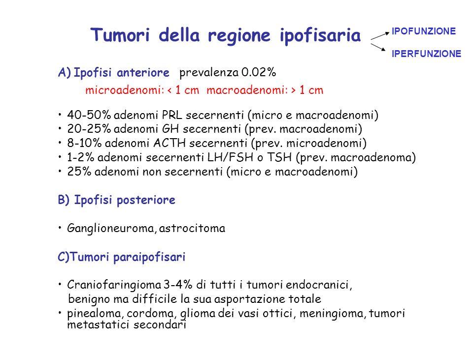 Tumori della regione ipofisaria