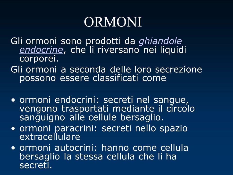ORMONI Gli ormoni sono prodotti da ghiandole endocrine, che li riversano nei liquidi corporei.