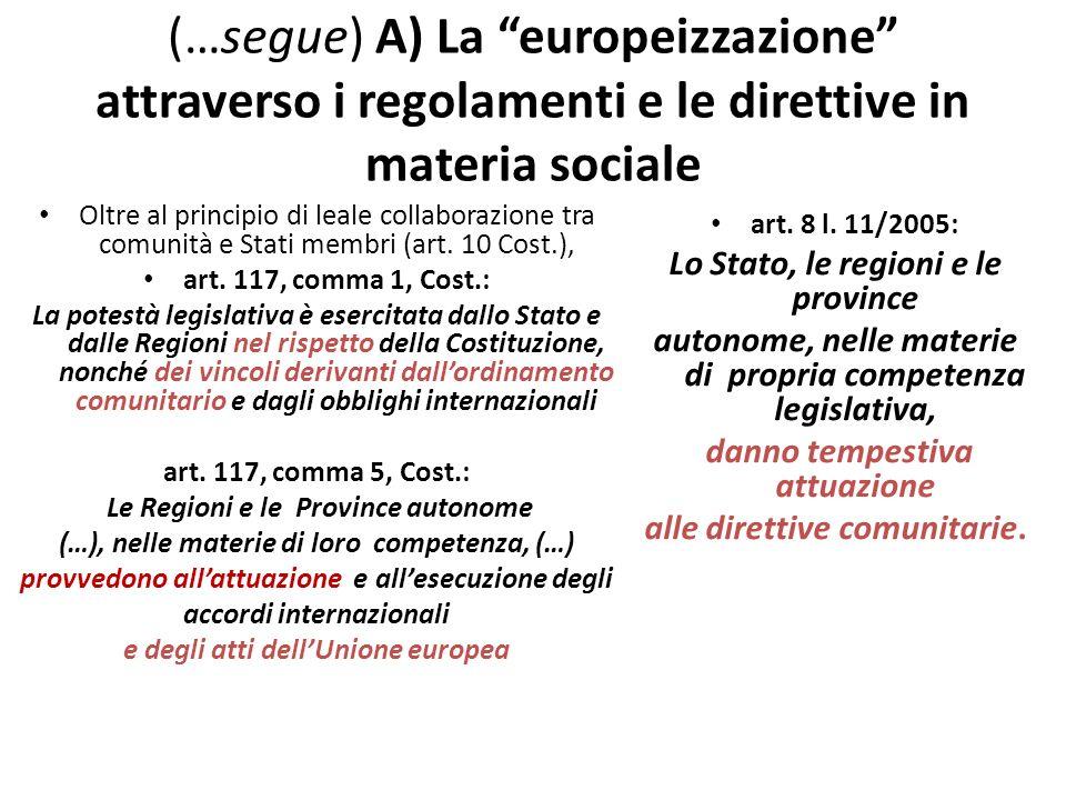 (…segue) A) La europeizzazione attraverso i regolamenti e le direttive in materia sociale