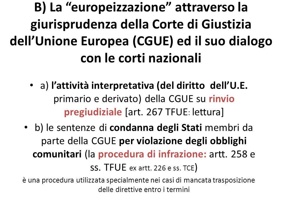 B) La europeizzazione attraverso la giurisprudenza della Corte di Giustizia dell'Unione Europea (CGUE) ed il suo dialogo con le corti nazionali