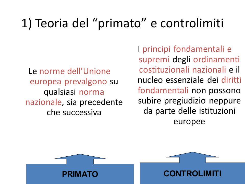 1) Teoria del primato e controlimiti
