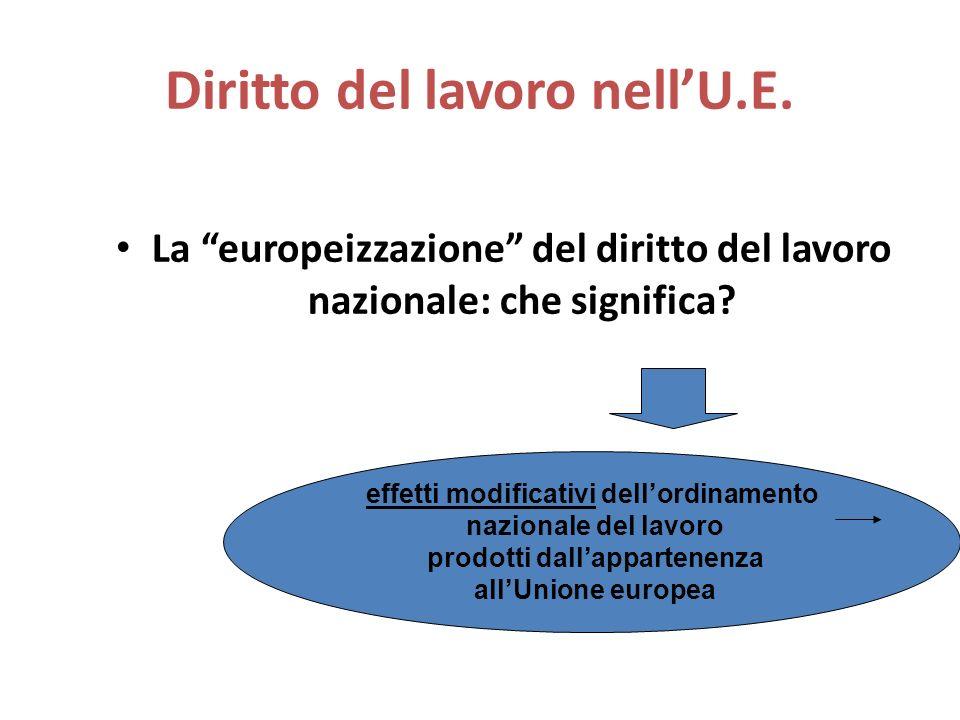 Diritto del lavoro nell'U.E.