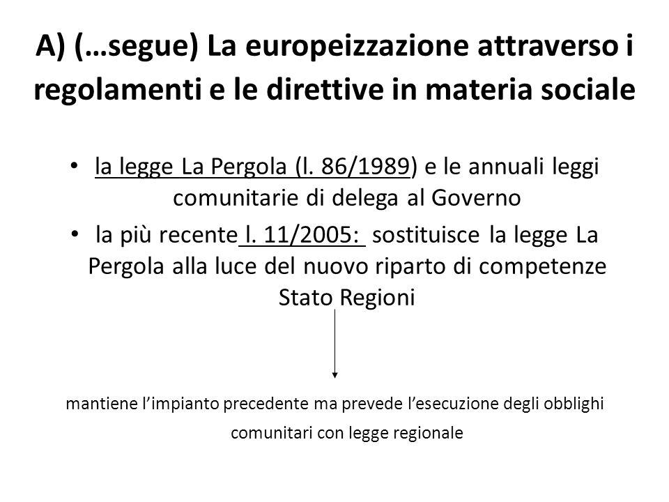 A) (…segue) La europeizzazione attraverso i regolamenti e le direttive in materia sociale