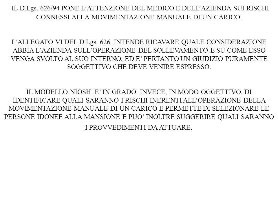 IL D.Lgs. 626/94 PONE L'ATTENZIONE DEL MEDICO E DELL'AZIENDA SUI RISCHI CONNESSI ALLA MOVIMENTAZIONE MANUALE DI UN CARICO.