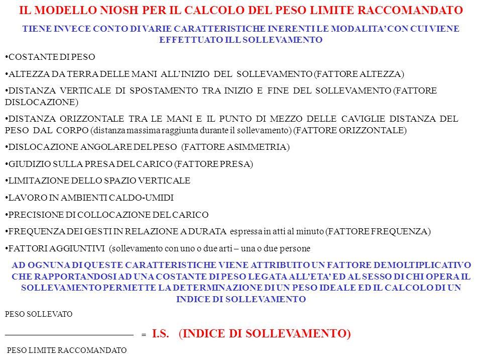 IL MODELLO NIOSH PER IL CALCOLO DEL PESO LIMITE RACCOMANDATO