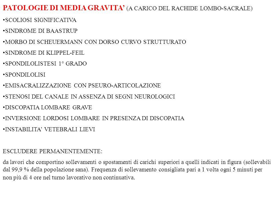 PATOLOGIE DI MEDIA GRAVITA' (A CARICO DEL RACHIDE LOMBO-SACRALE)