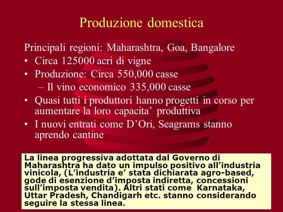 Produzione domestica Principali regioni: Maharashtra, Goa, Bangalore