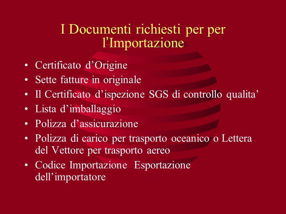 I Documenti richiesti per per l'Importazione