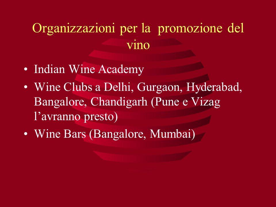Organizzazioni per la promozione del vino