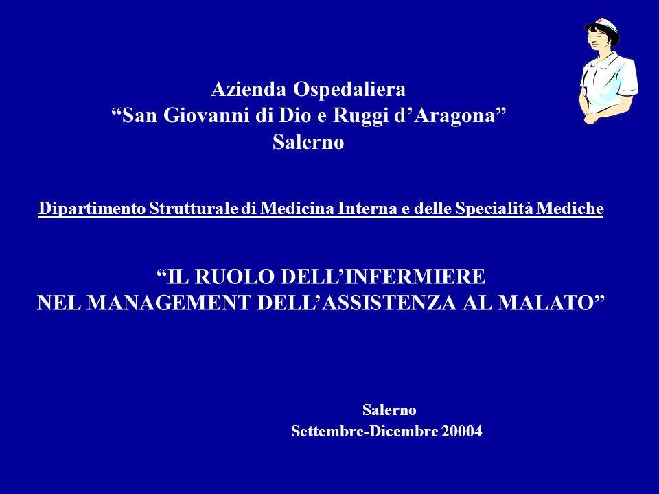 San Giovanni di Dio e Ruggi d'Aragona Salerno