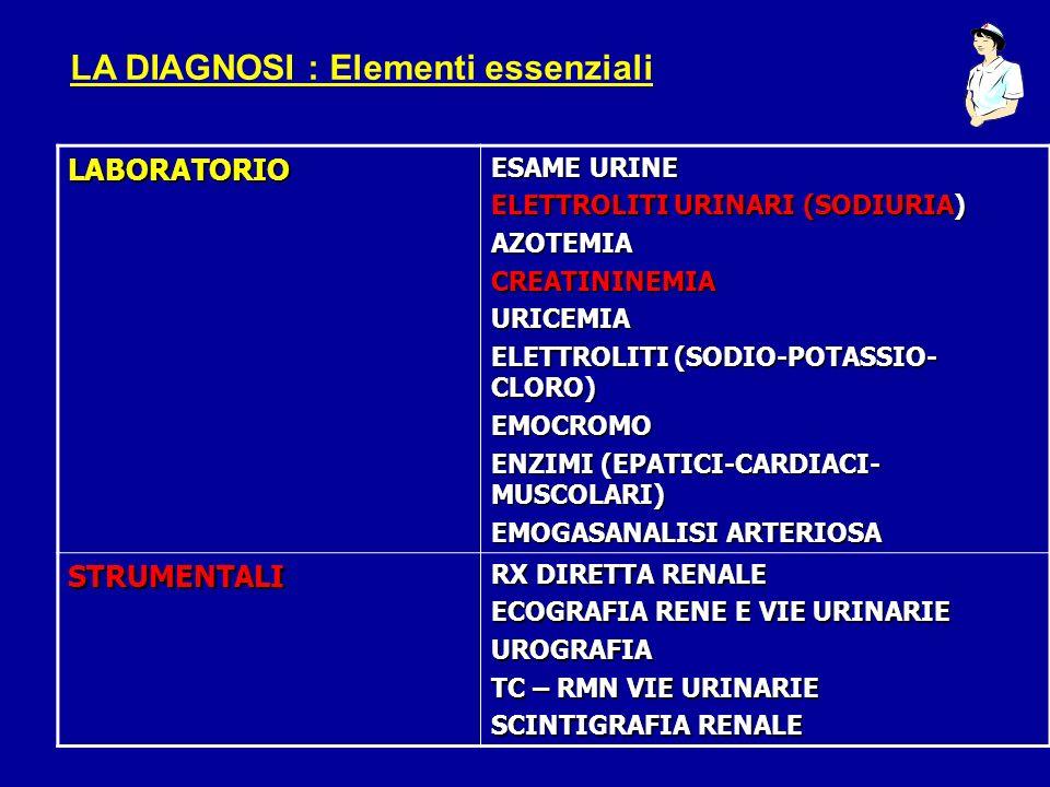 LA DIAGNOSI : Elementi essenziali