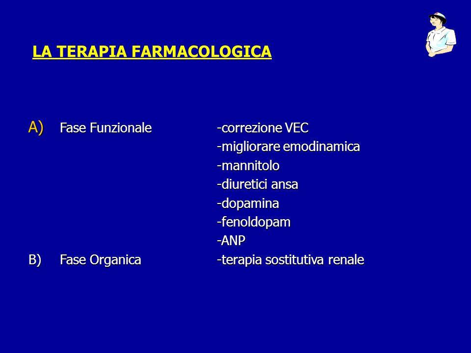 LA TERAPIA FARMACOLOGICA