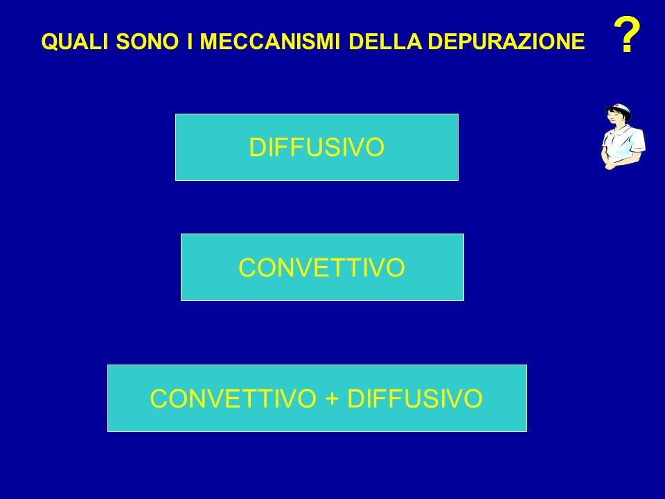 CONVETTIVO + DIFFUSIVO