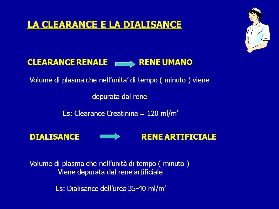 LA CLEARANCE E LA DIALISANCE