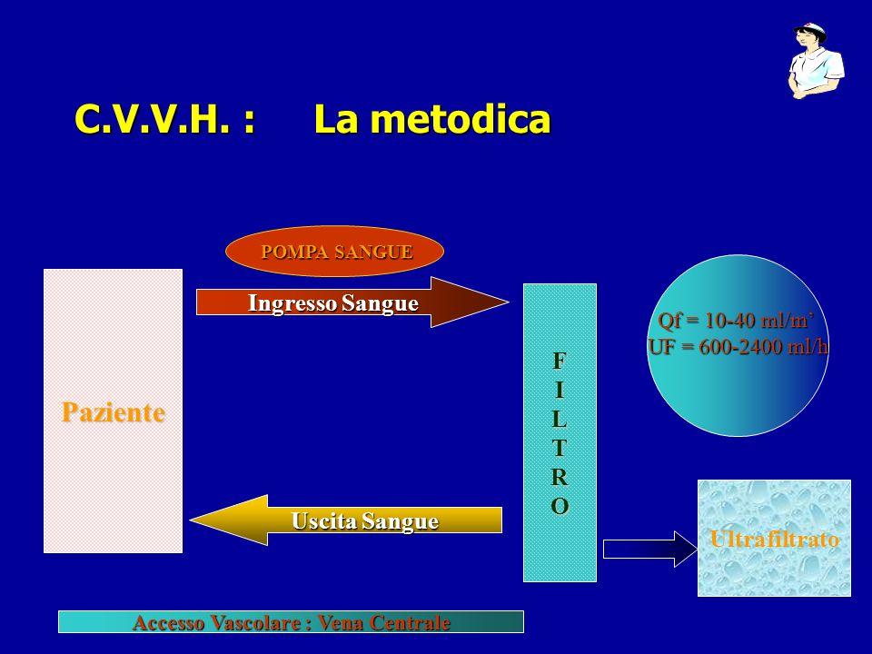 Accesso Vascolare : Vena Centrale