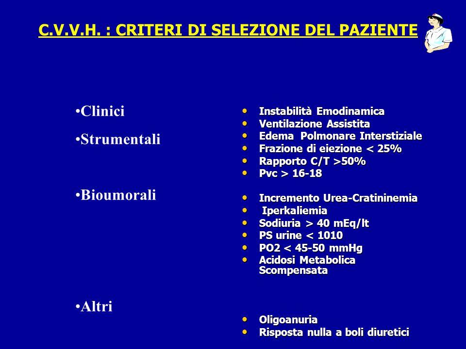 C.V.V.H. : CRITERI DI SELEZIONE DEL PAZIENTE