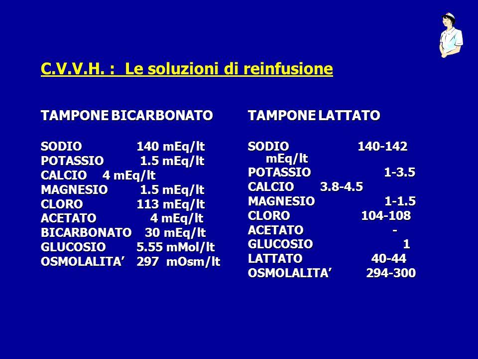 C.V.V.H. : Le soluzioni di reinfusione