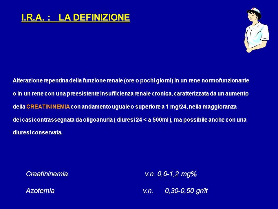 I.R.A. : LA DEFINIZIONE Creatininemia v.n. 0,6-1,2 mg%