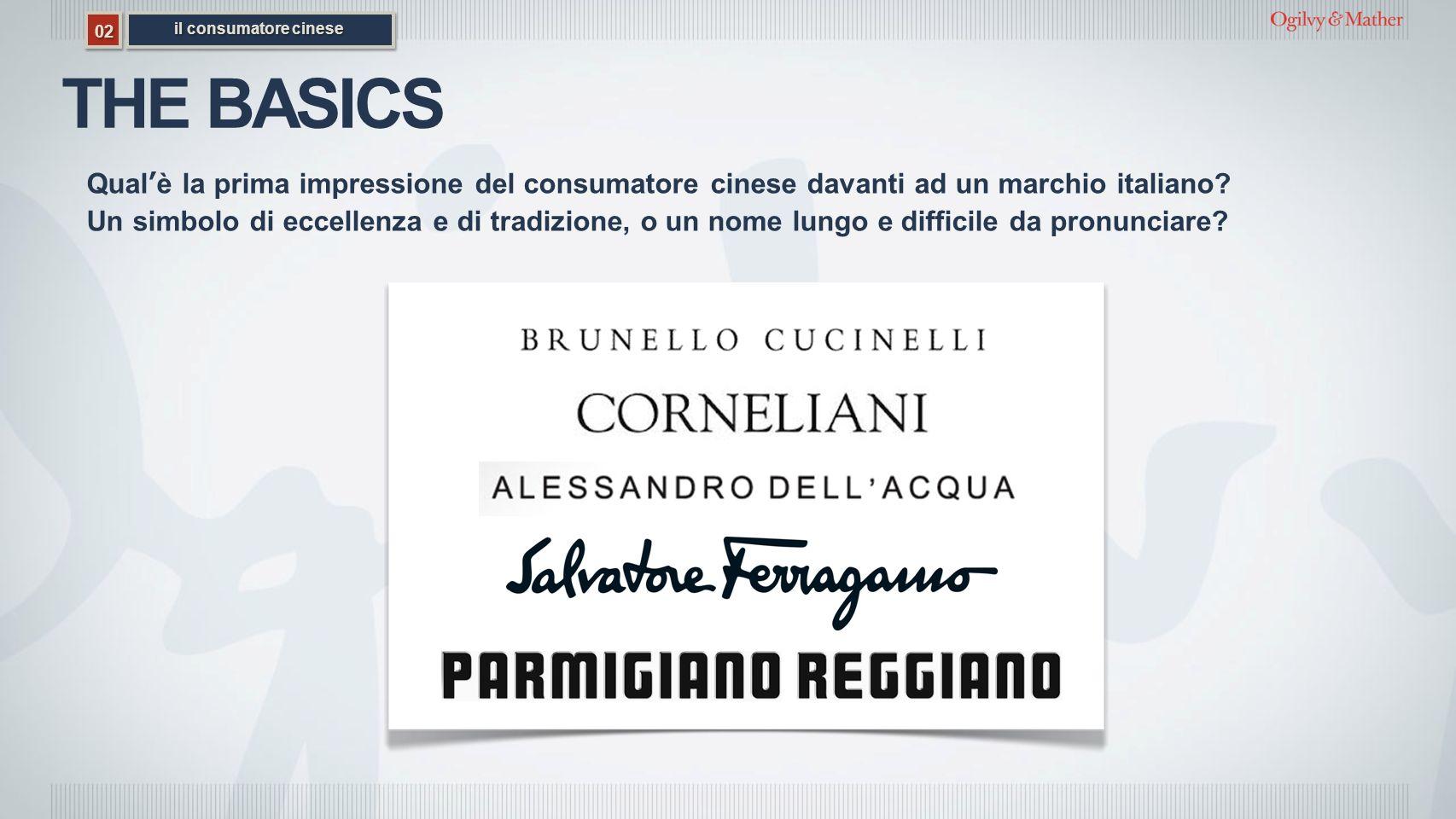 02 il consumatore cinese. THE BASICS. Qual'è la prima impressione del consumatore cinese davanti ad un marchio italiano