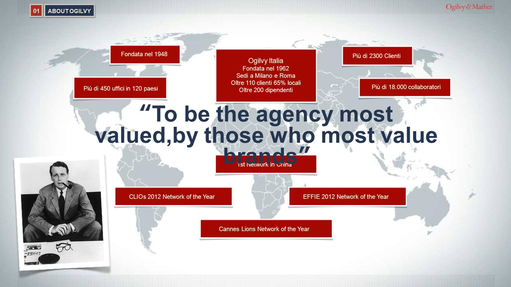 To be the agency most valued,by those who most value brands