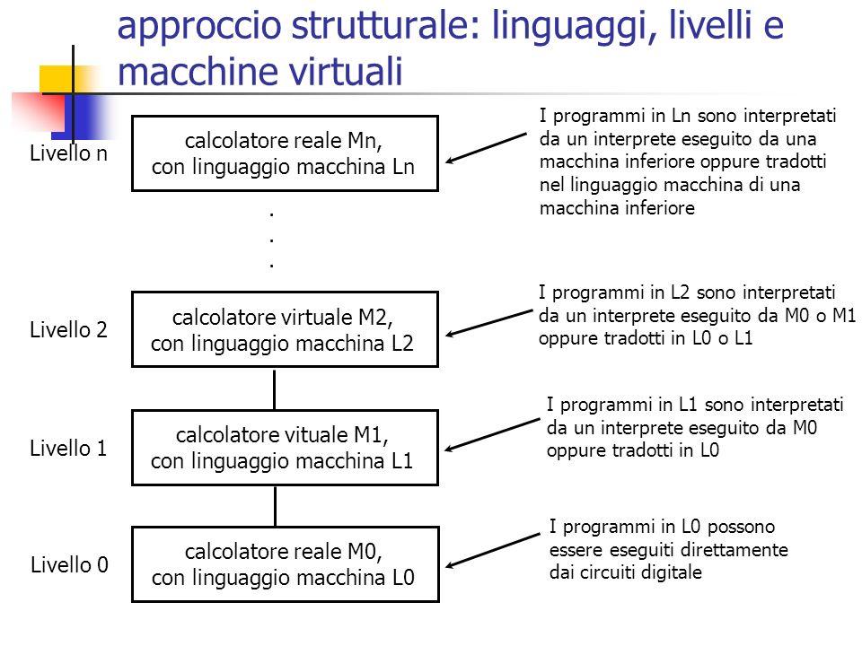 approccio strutturale: linguaggi, livelli e macchine virtuali