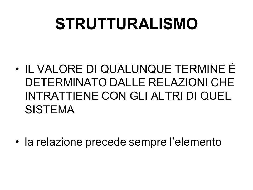 STRUTTURALISMOIL VALORE DI QUALUNQUE TERMINE È DETERMINATO DALLE RELAZIONI CHE INTRATTIENE CON GLI ALTRI DI QUEL SISTEMA.