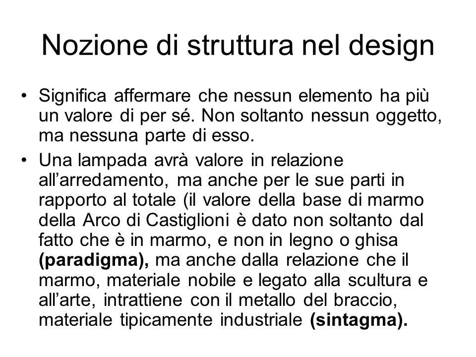 Nozione di struttura nel design