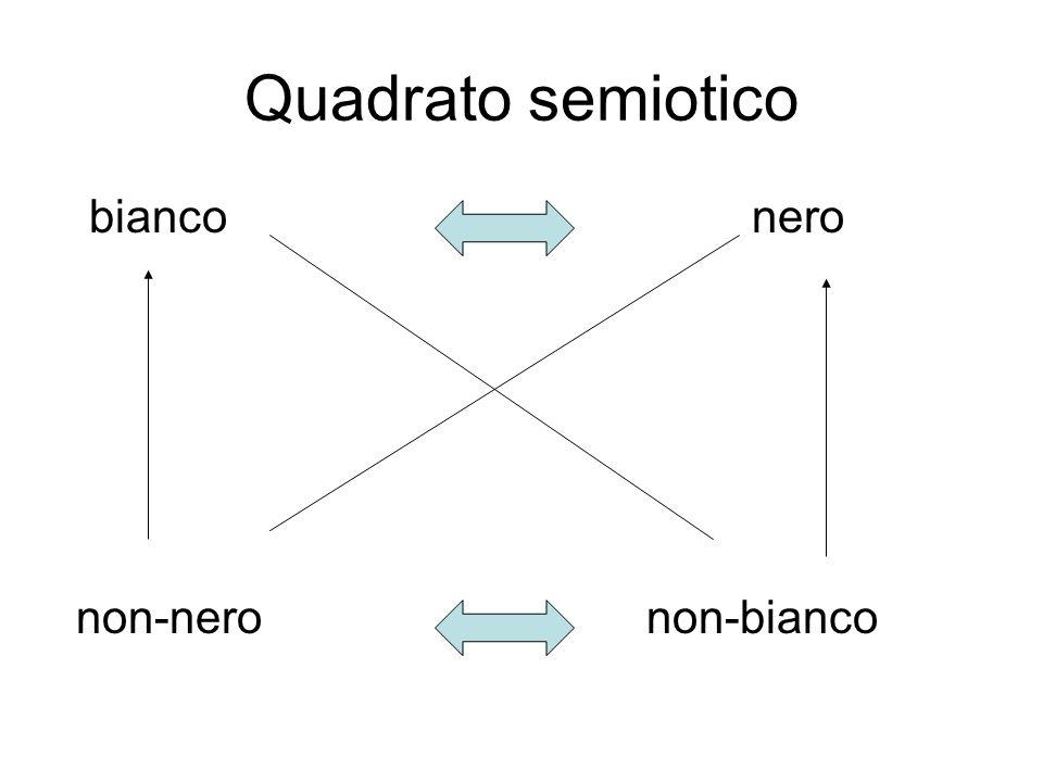 Quadrato semiotico bianco nero.