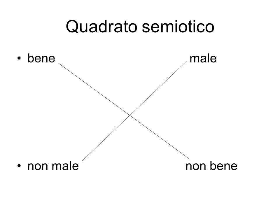 Quadrato semiotico bene male.