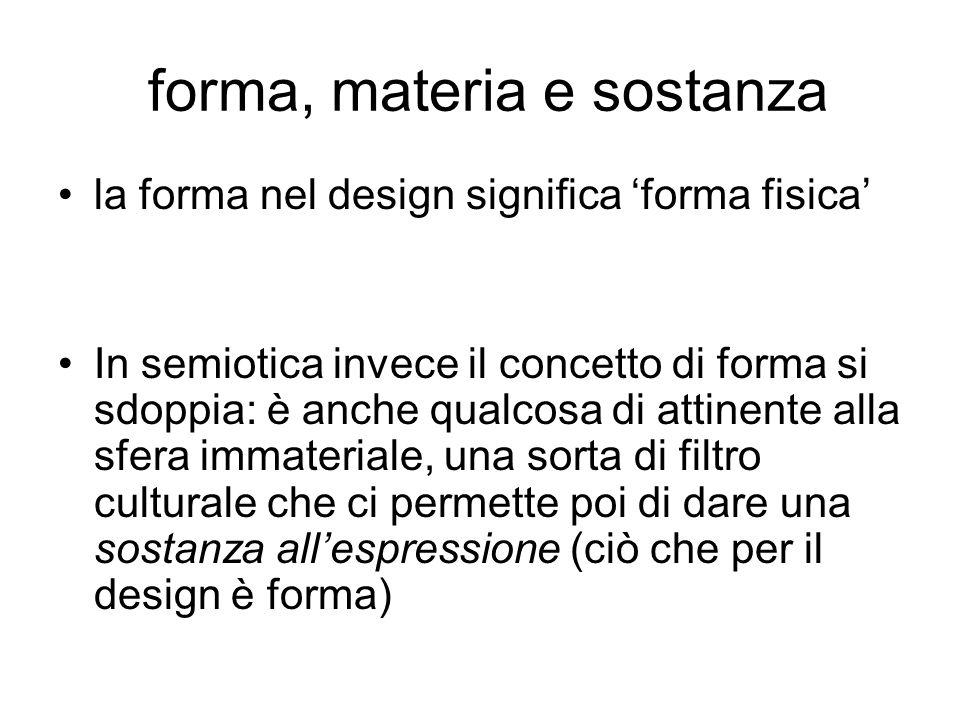 forma, materia e sostanza