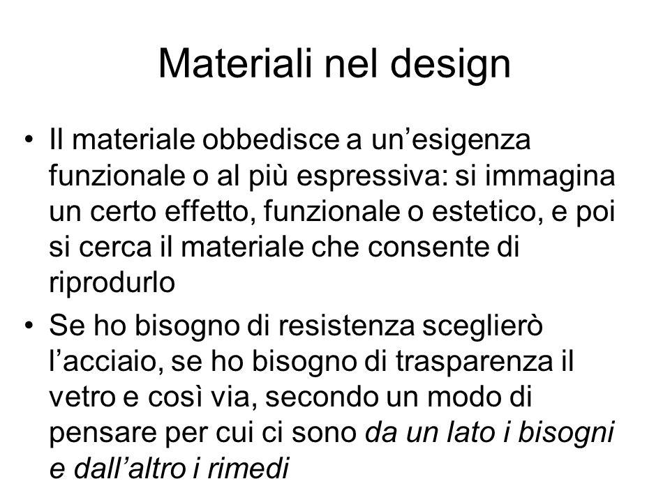 Materiali nel design