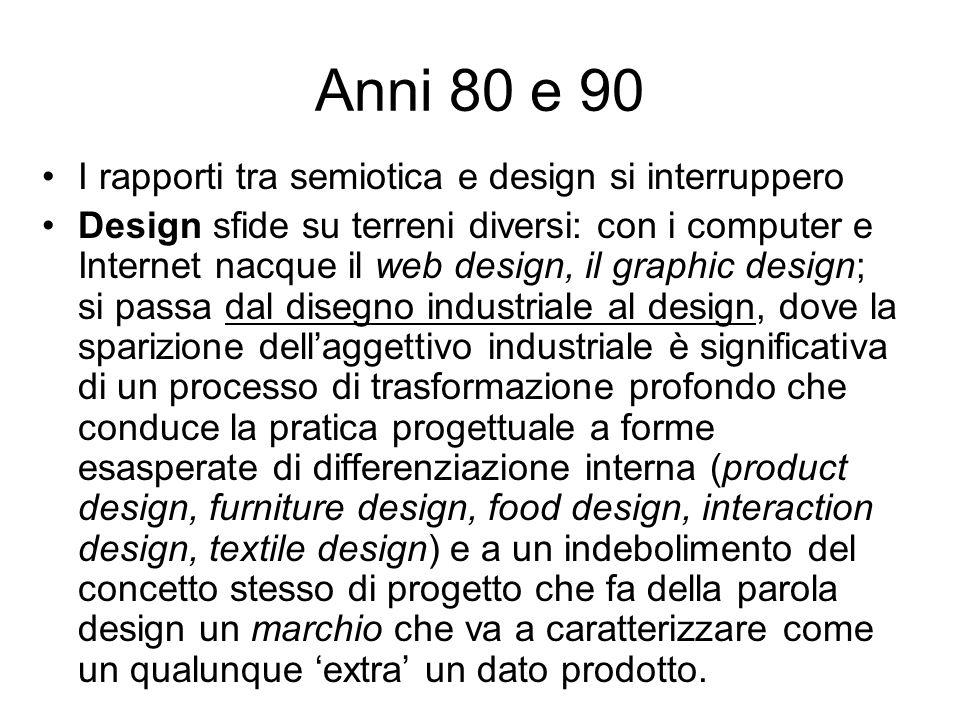 Anni 80 e 90 I rapporti tra semiotica e design si interruppero