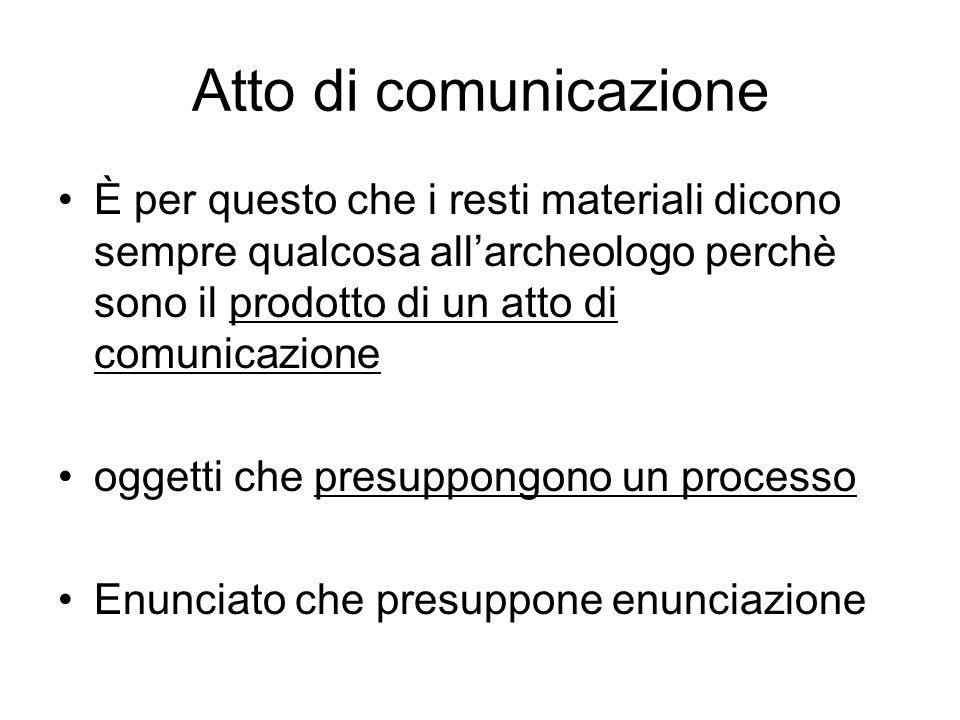 Atto di comunicazione È per questo che i resti materiali dicono sempre qualcosa all'archeologo perchè sono il prodotto di un atto di comunicazione.