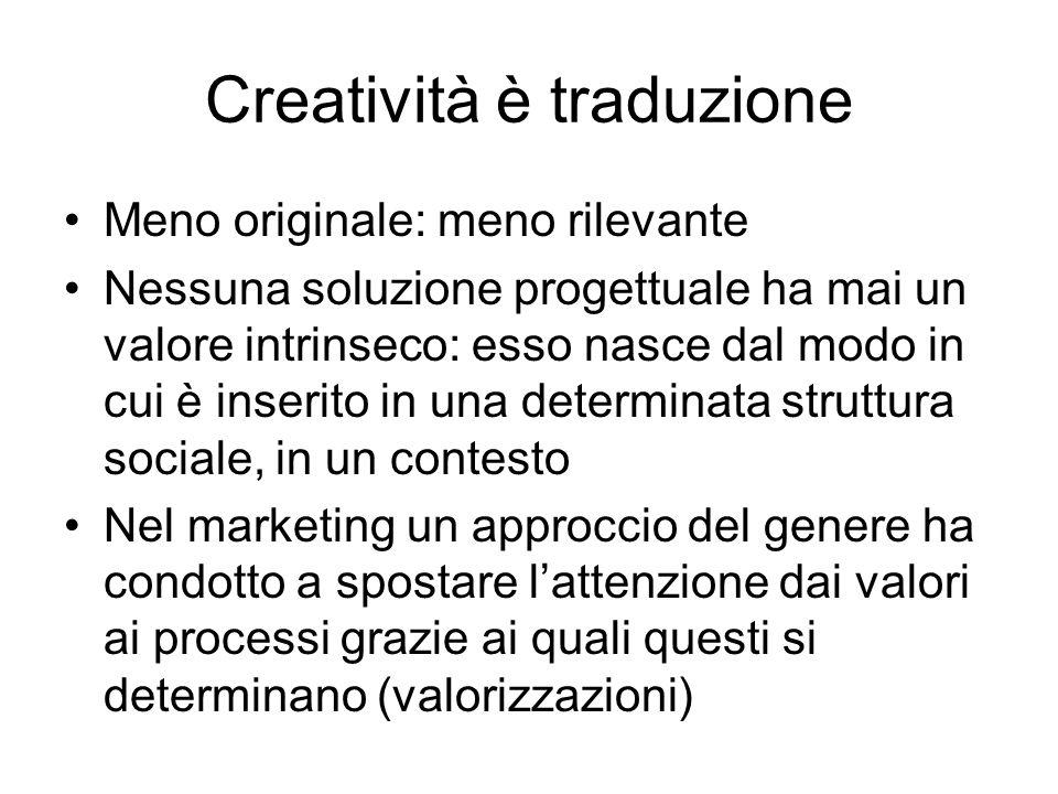 Creatività è traduzione