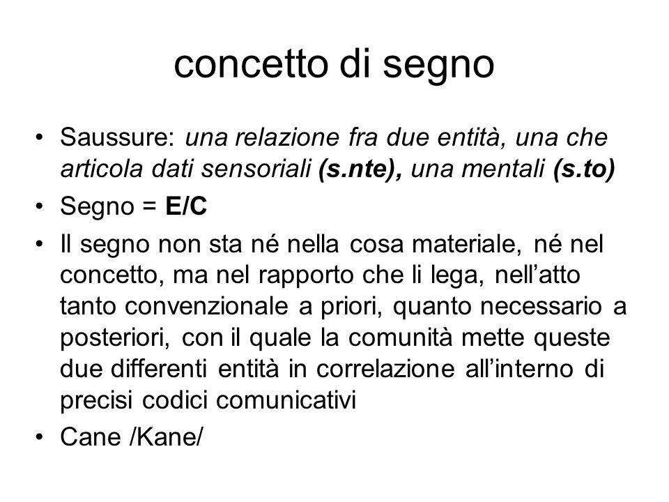 concetto di segno Saussure: una relazione fra due entità, una che articola dati sensoriali (s.nte), una mentali (s.to)