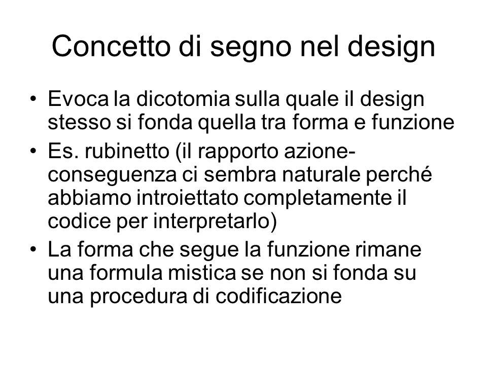 Concetto di segno nel design