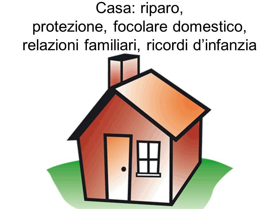 Casa: riparo, protezione, focolare domestico, relazioni familiari, ricordi d'infanzia