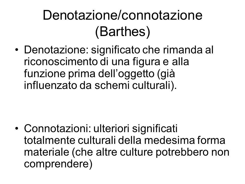 Denotazione/connotazione (Barthes)