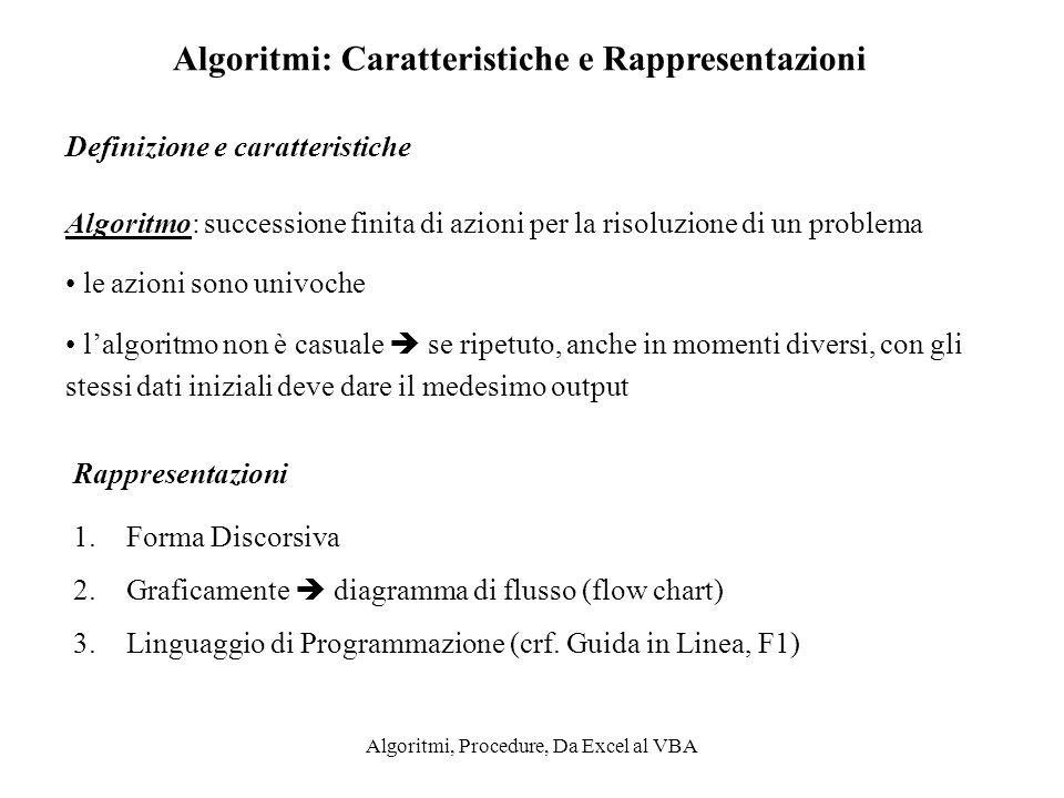 Algoritmi: Caratteristiche e Rappresentazioni