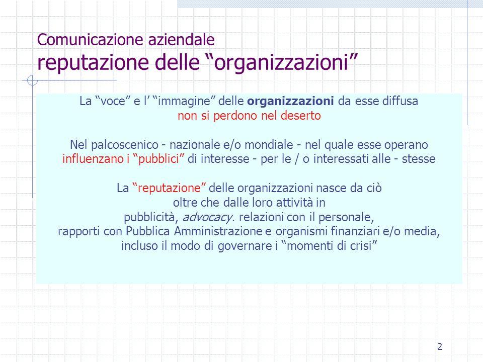 Comunicazione aziendale reputazione delle organizzazioni