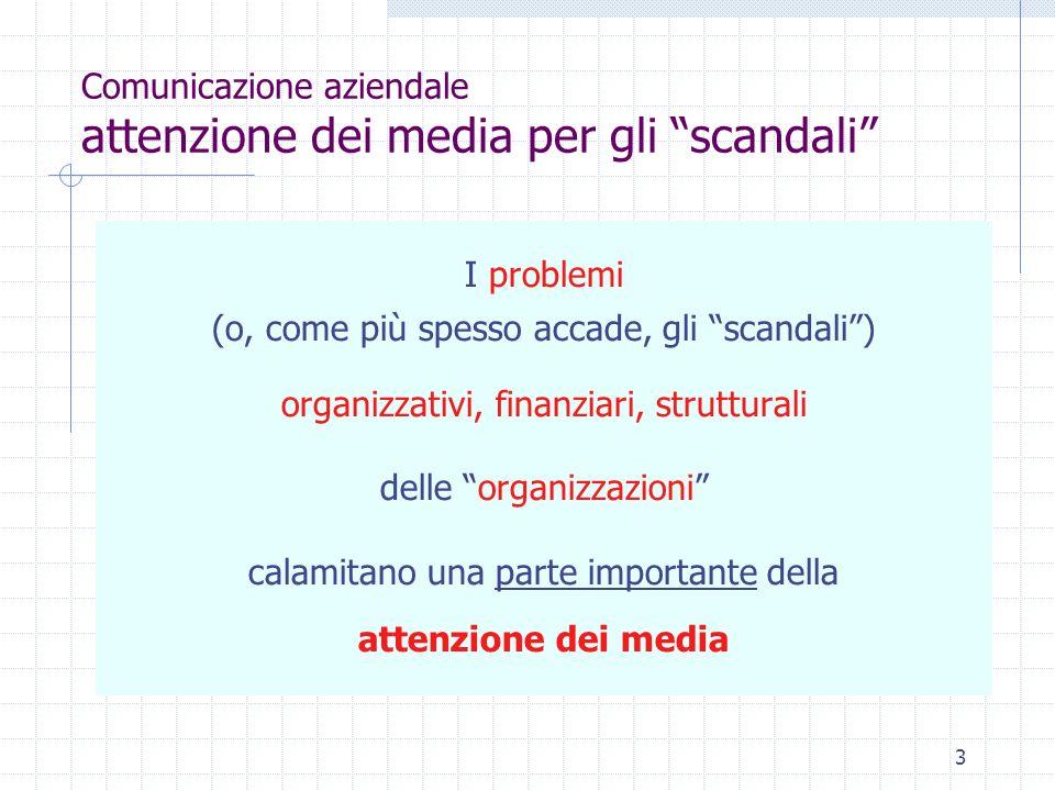 Comunicazione aziendale attenzione dei media per gli scandali