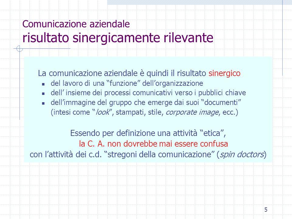 Comunicazione aziendale risultato sinergicamente rilevante