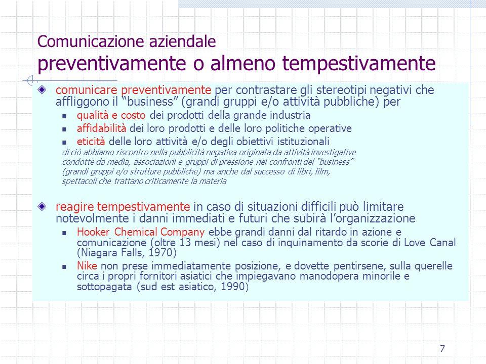 Comunicazione aziendale preventivamente o almeno tempestivamente