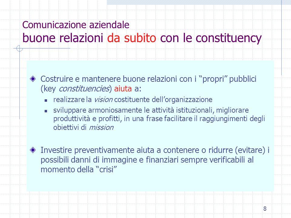 Comunicazione aziendale buone relazioni da subito con le constituency