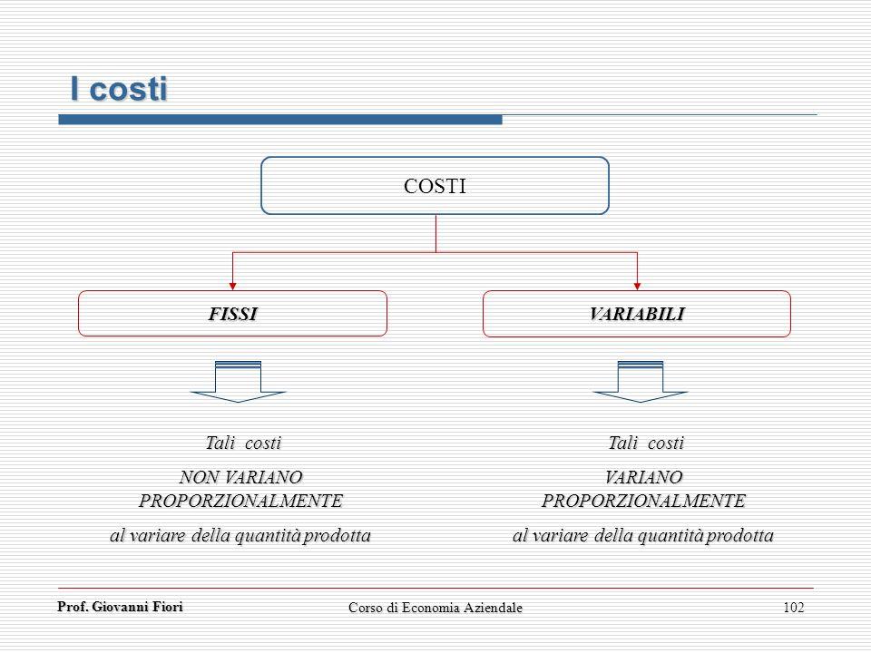 I costi COSTI FISSI VARIABILI Tali costi NON VARIANO PROPORZIONALMENTE