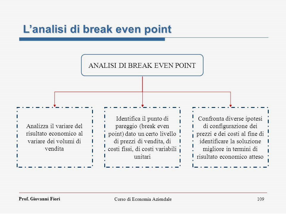L'analisi di break even point