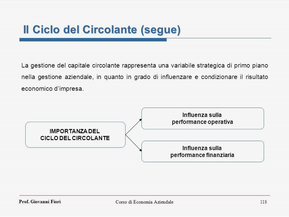 performance operativa performance finanziaria