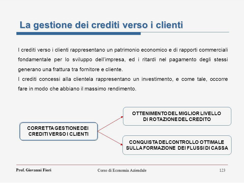 La gestione dei crediti verso i clienti